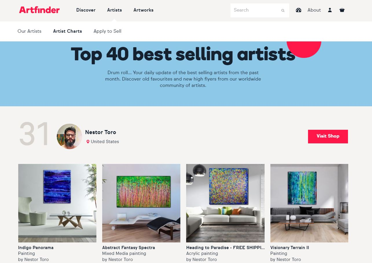 Top selling art artfinder gallery abstract art for Best online drawing websites
